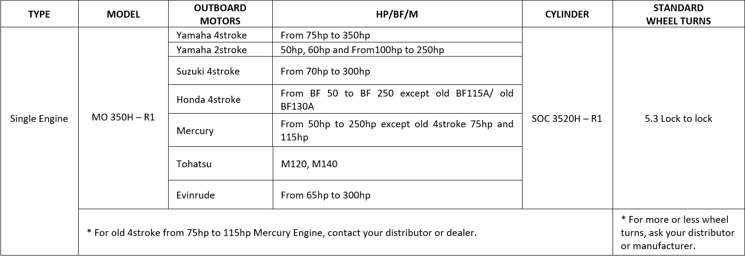 Hydraulic Steering - Outboard MO 350H type | Dynamic Power